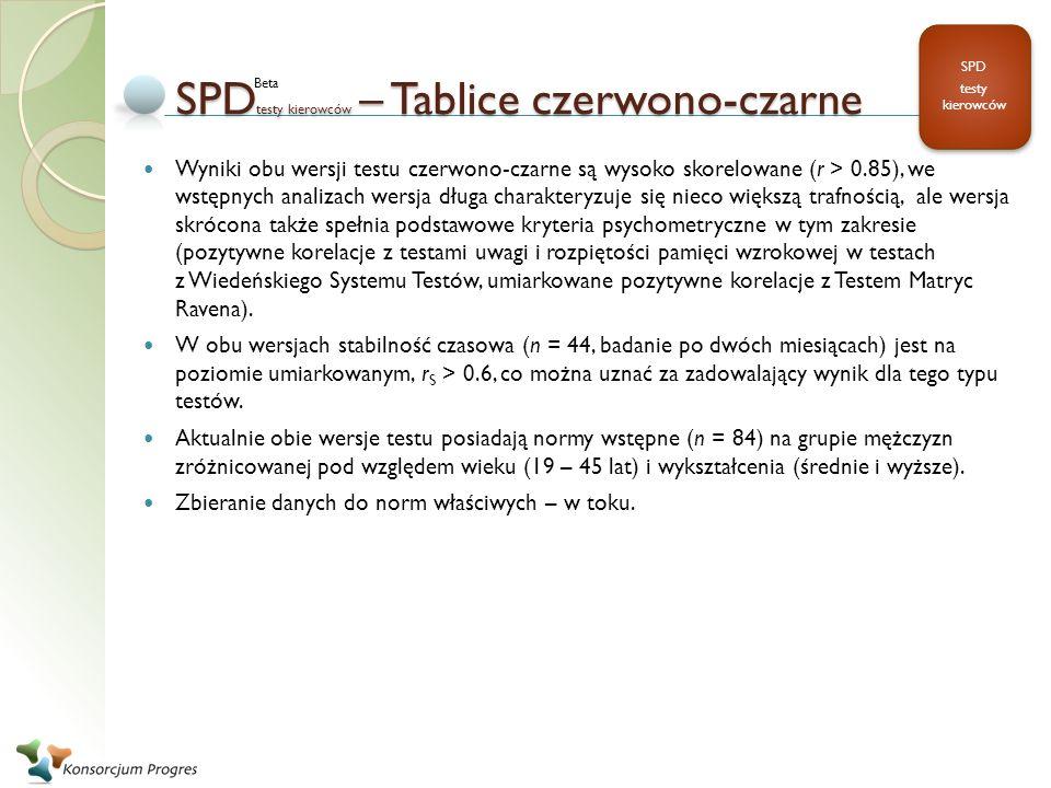 SPDtesty kierowców – Tablice czerwono-czarne