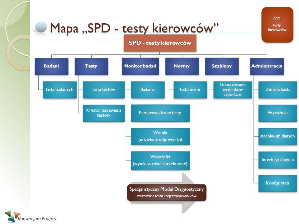 """Mapa """"SPD - testy kierowców"""