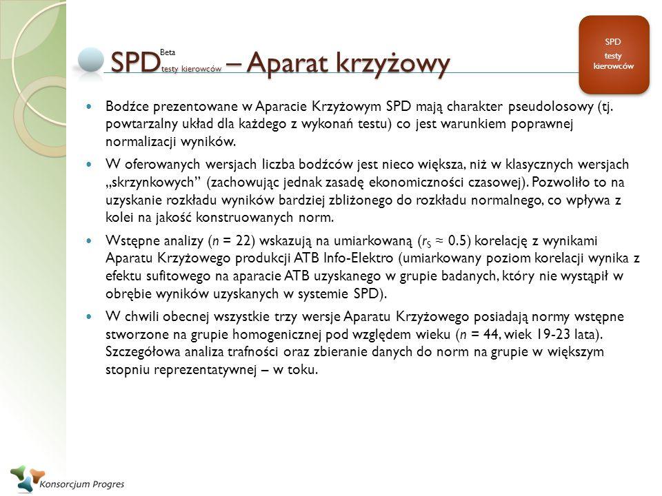 SPDtesty kierowców – Aparat krzyżowy