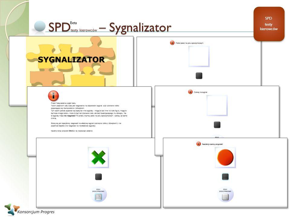 SPDtesty kierowców – Sygnalizator