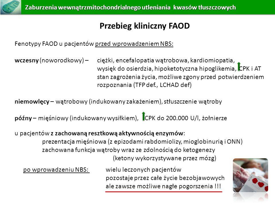 Przebieg kliniczny FAOD
