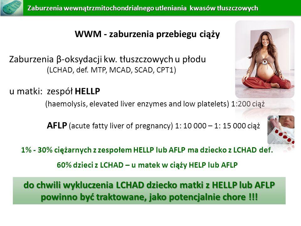 WWM - zaburzenia przebiegu ciąży