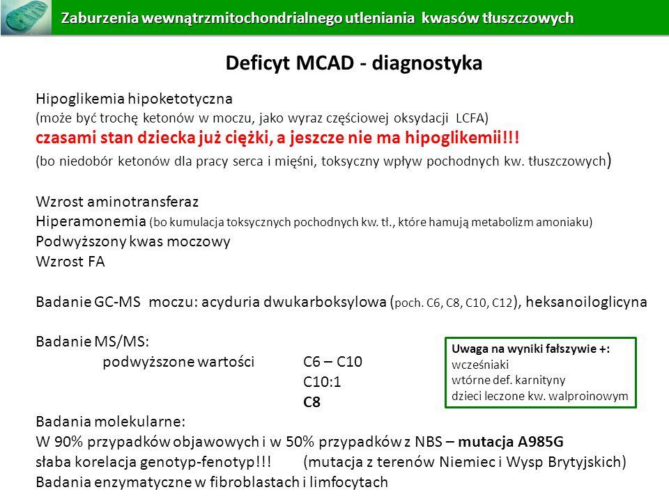 Deficyt MCAD - diagnostyka