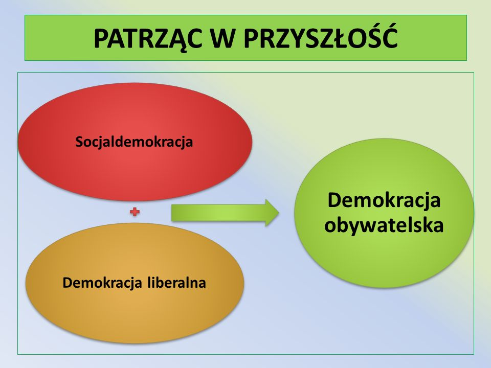 Demokracja obywatelska