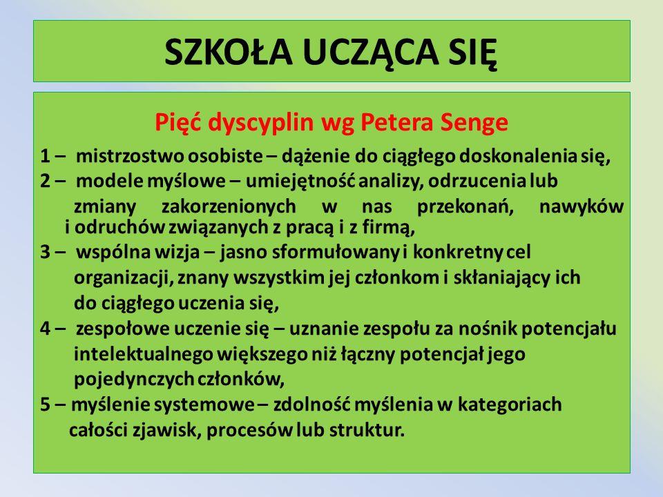 Pięć dyscyplin wg Petera Senge