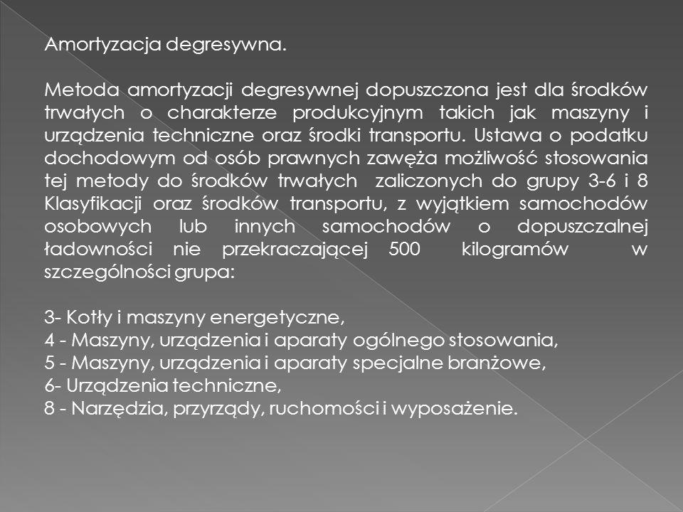 Amortyzacja degresywna.