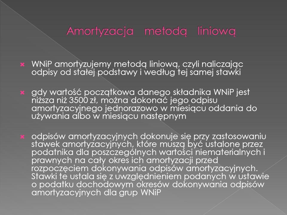 Amortyzacja metodą liniową