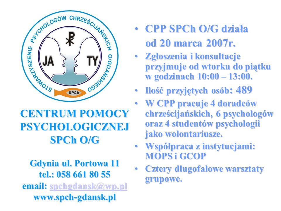 CPP SPCh O/G działa od 20 marca 2007r.
