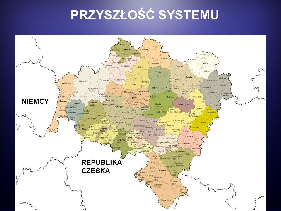 PRZYSZŁOŚĆ SYSTEMU Zasięg projektu: NIEMCY REPUBLIKA CZESKA
