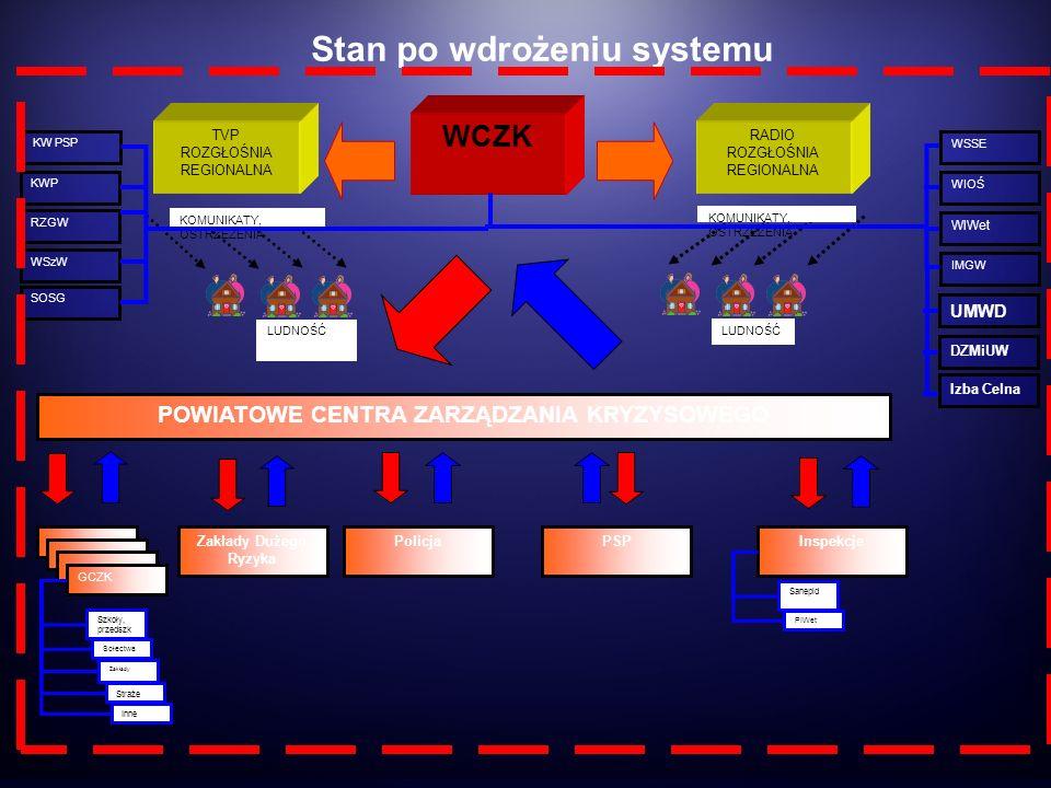Stan po wdrożeniu systemu POWIATOWE CENTRA ZARZĄDZANIA KRYZYSOWEGO