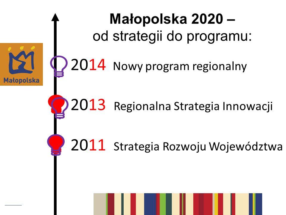 Małopolska 2020 – od strategii do programu: