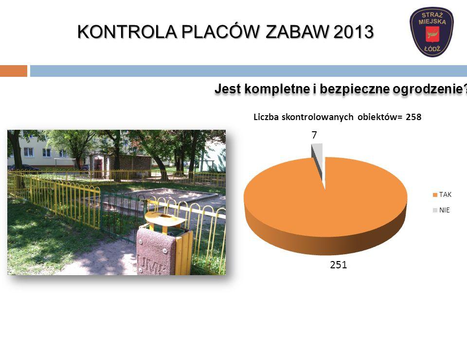 KONTROLA PLACÓW ZABAW 2013 Jest kompletne i bezpieczne ogrodzenie