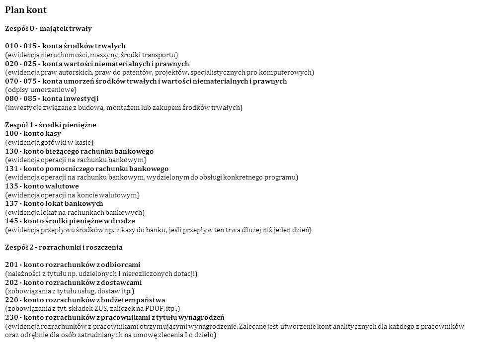 Plan kont Zespół O - majątek trwały 010 - 015 - konta środków trwałych