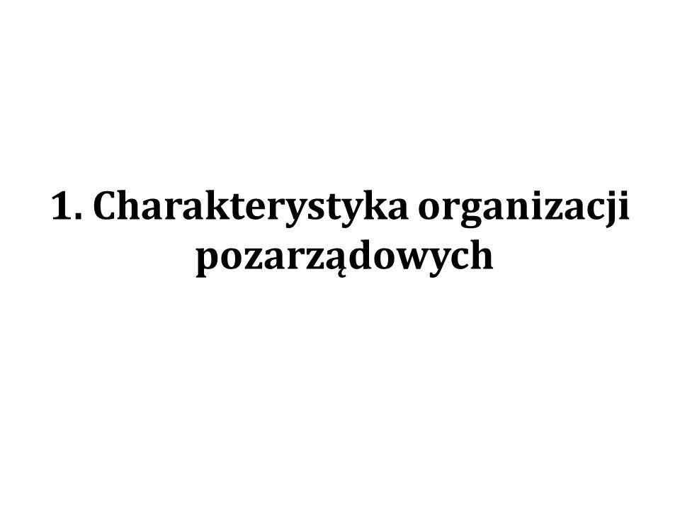1. Charakterystyka organizacji