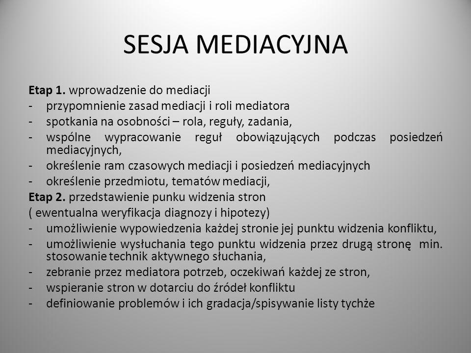SESJA MEDIACYJNA Etap 1. wprowadzenie do mediacji