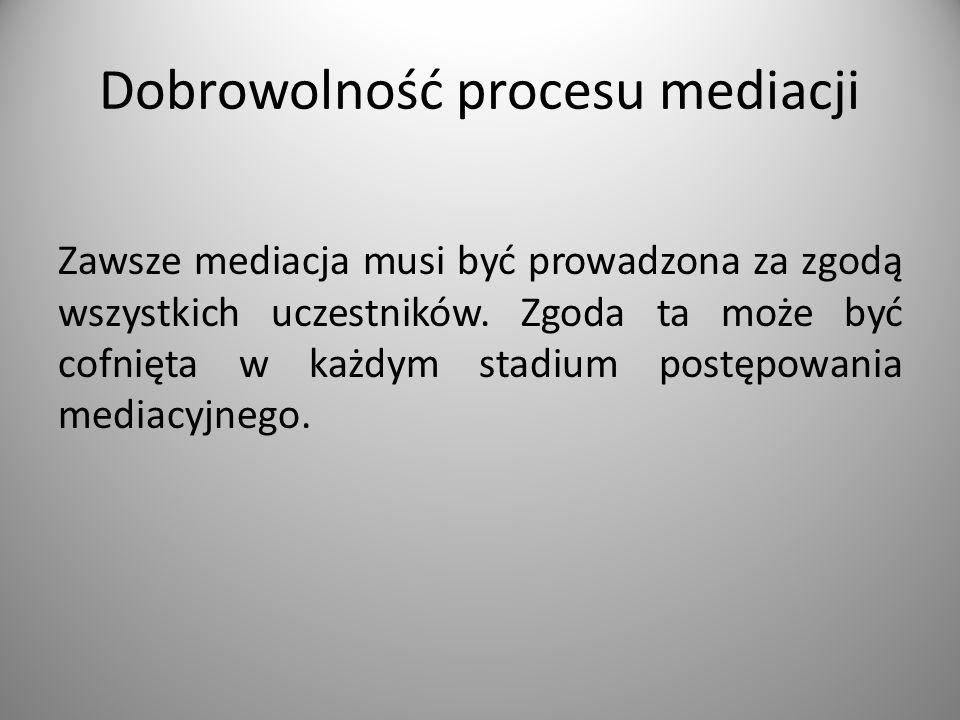 Dobrowolność procesu mediacji