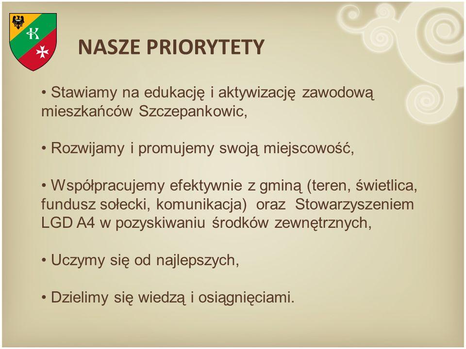 NASZE PRIORYTETY Stawiamy na edukację i aktywizację zawodową mieszkańców Szczepankowic, Rozwijamy i promujemy swoją miejscowość,