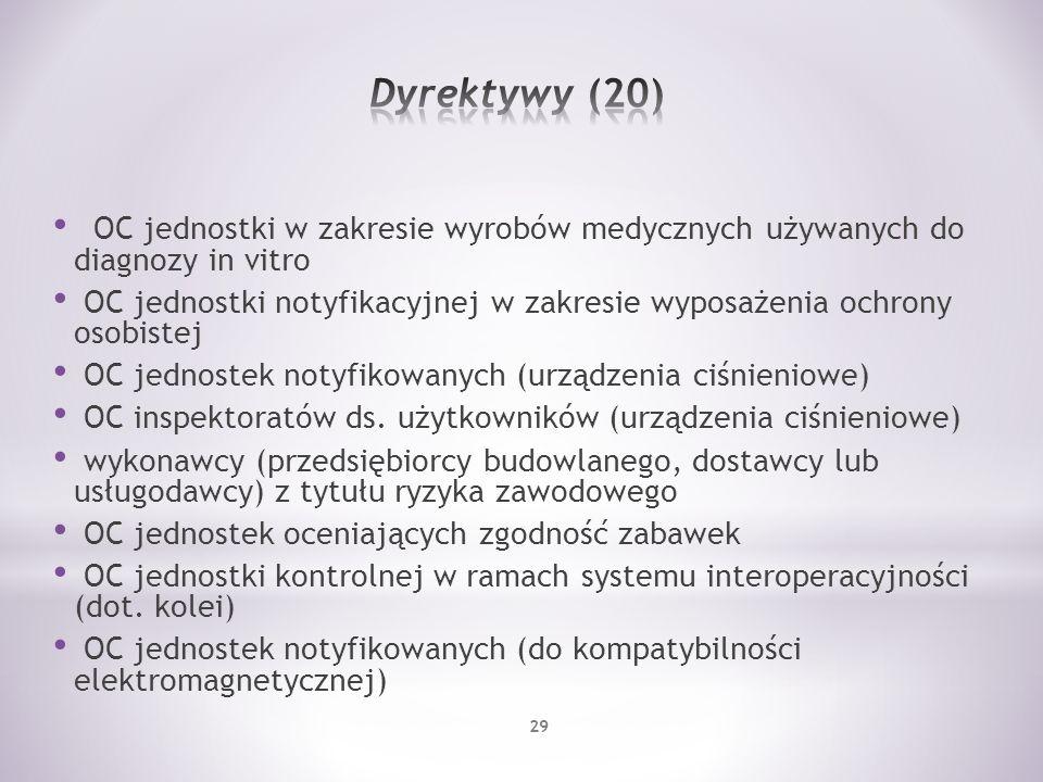 Dyrektywy (20) OC jednostki w zakresie wyrobów medycznych używanych do diagnozy in vitro.