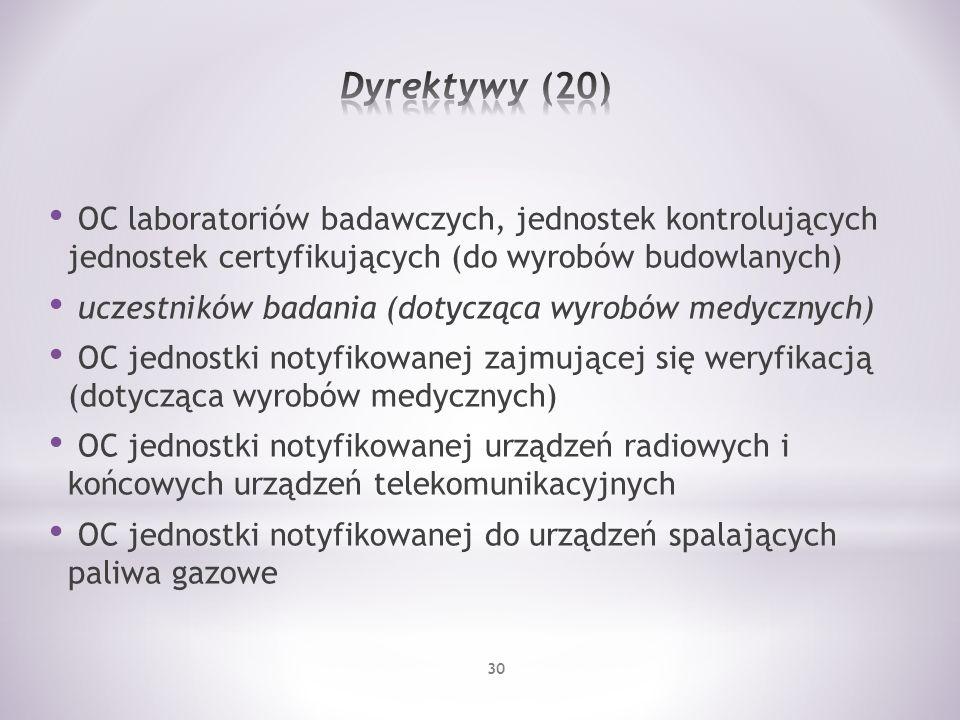 Dyrektywy (20) OC laboratoriów badawczych, jednostek kontrolujących jednostek certyfikujących (do wyrobów budowlanych)