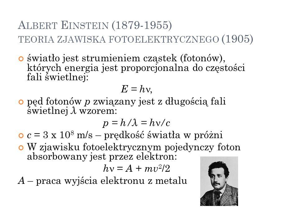 Albert Einstein (1879-1955) teoria zjawiska fotoelektrycznego (1905)