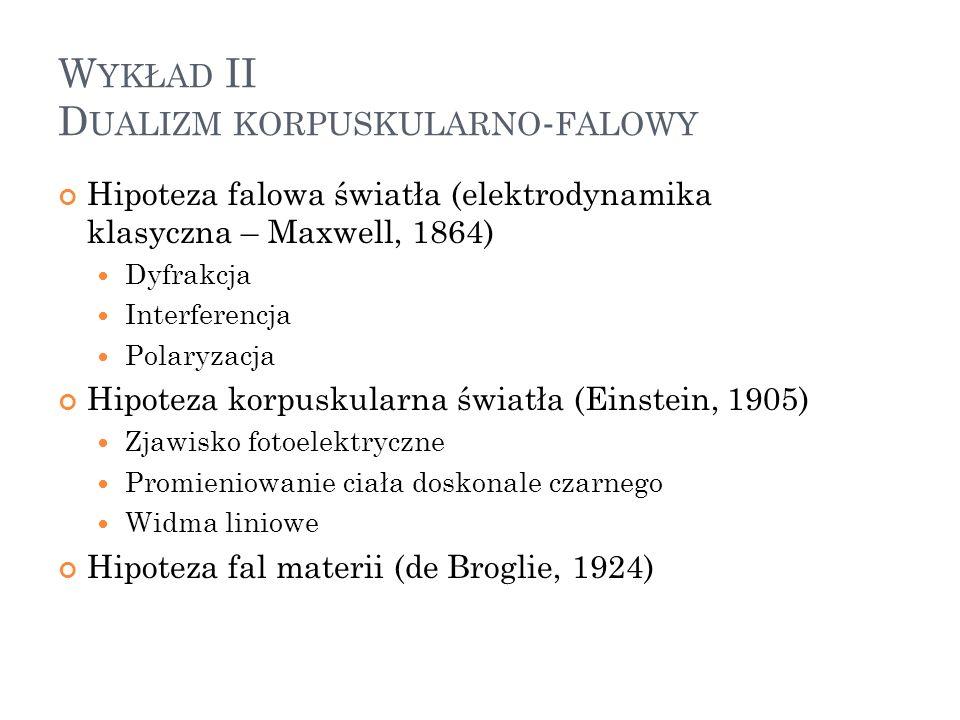Wykład II Dualizm korpuskularno-falowy