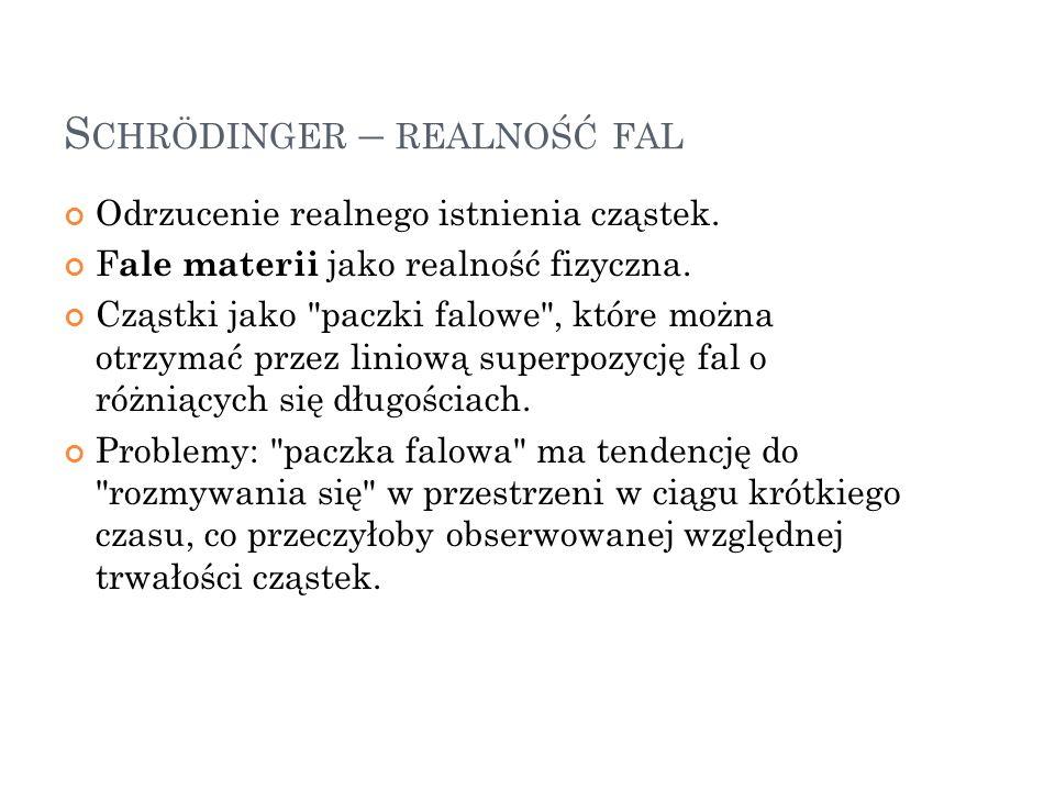Schrödinger – realność fal