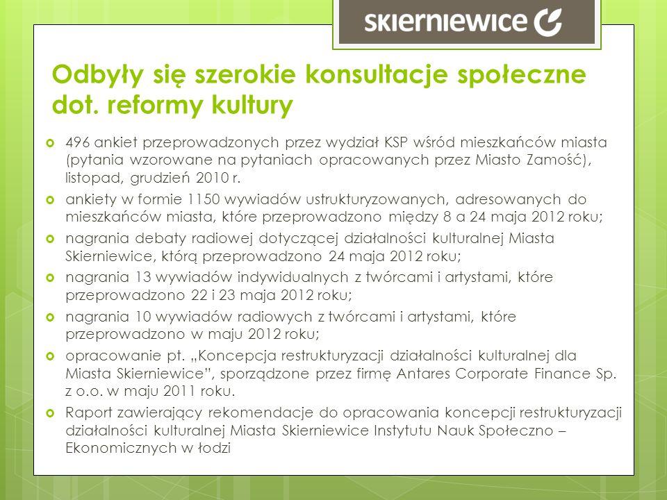 Odbyły się szerokie konsultacje społeczne dot. reformy kultury