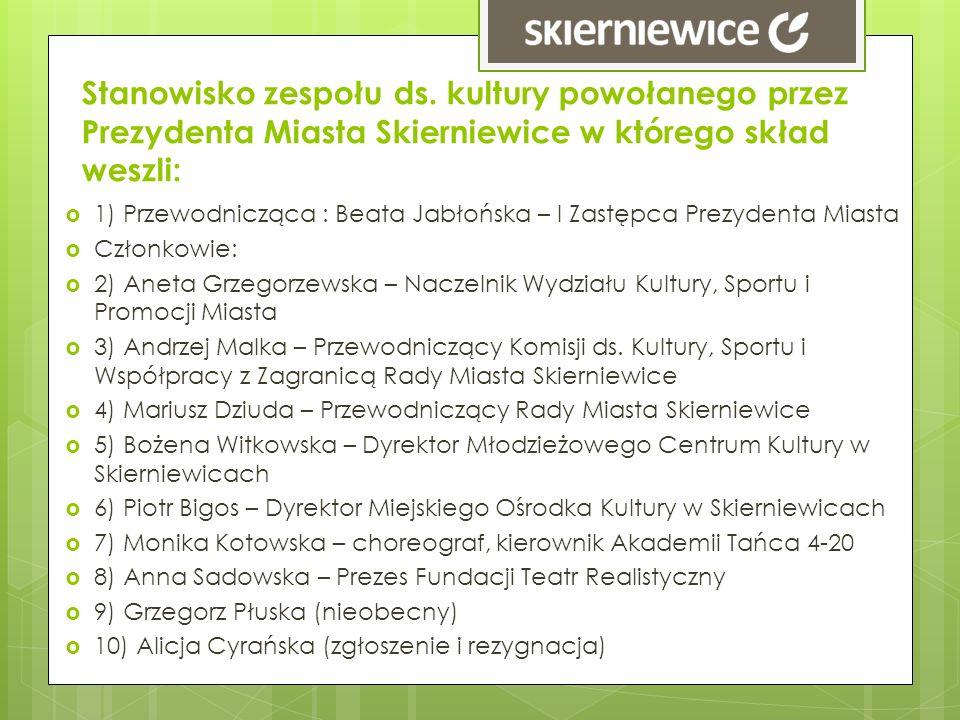 Stanowisko zespołu ds. kultury powołanego przez Prezydenta Miasta Skierniewice w którego skład weszli: