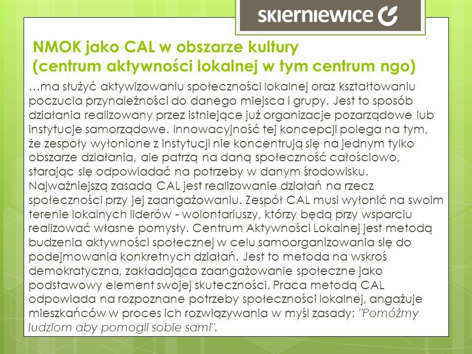 NMOK jako CAL w obszarze kultury (centrum aktywności lokalnej w tym centrum ngo)