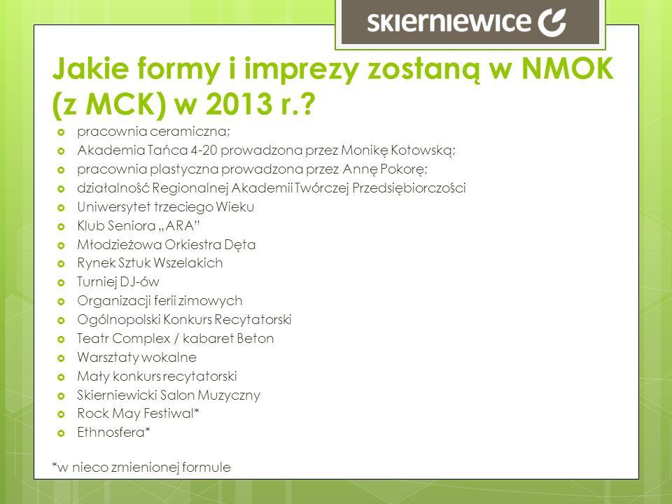 Jakie formy i imprezy zostaną w NMOK (z MCK) w 2013 r.