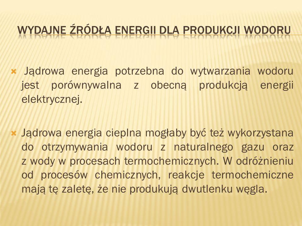 Wydajne źródła energii dla produkcji wodoru
