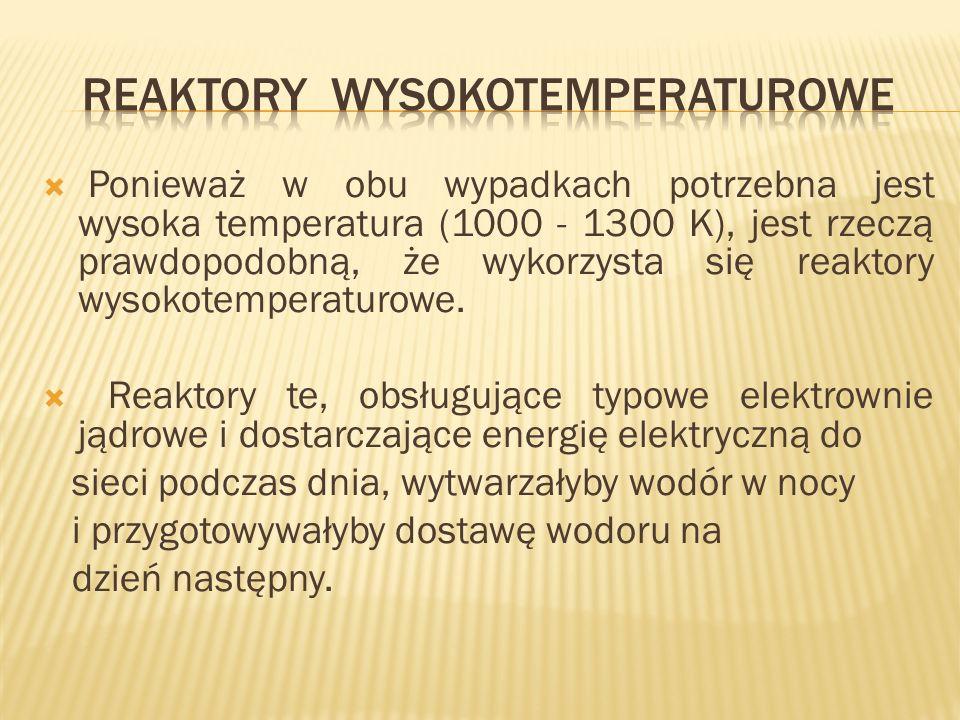 Reaktory wysokotemperaturowe
