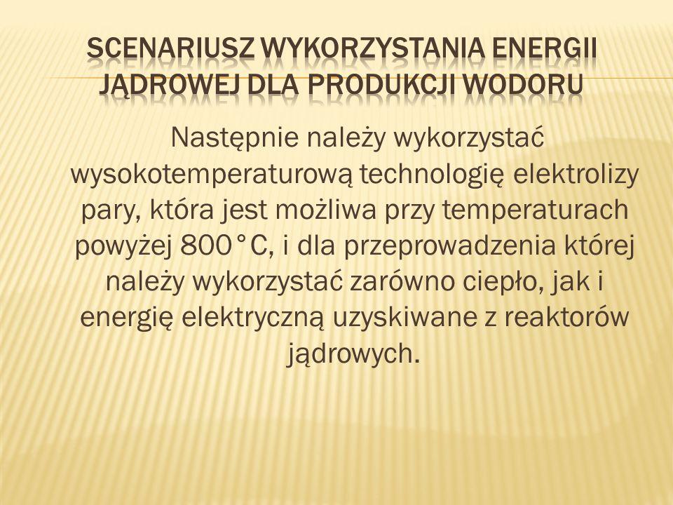 Scenariusz wykorzystania energii jądrowej dla produkcji wodoru