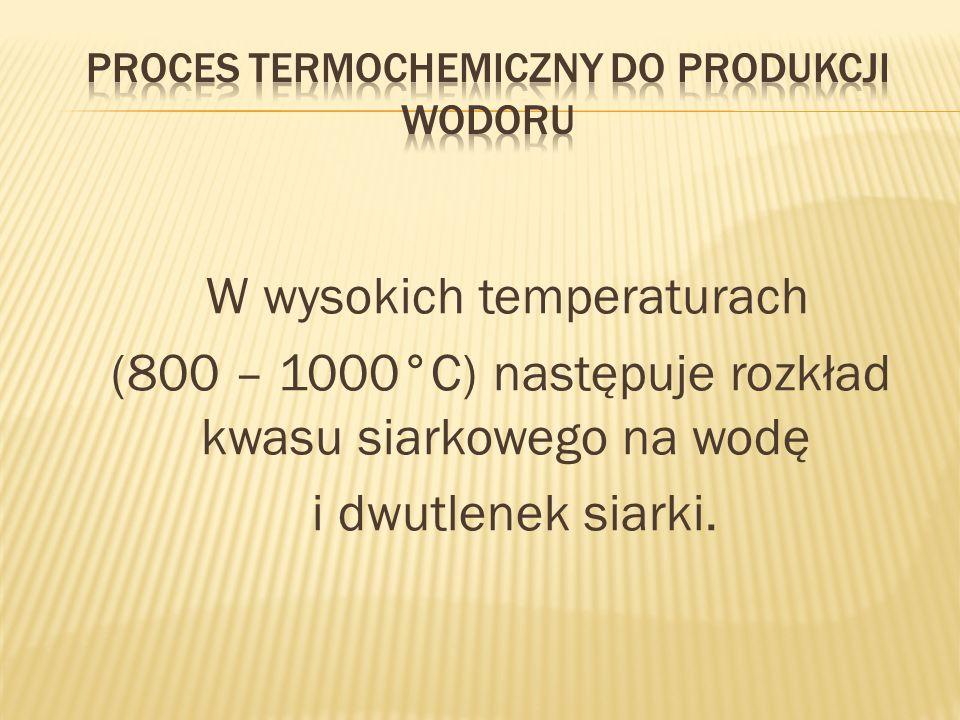 Proces termochemiczny do produkcji wodoru