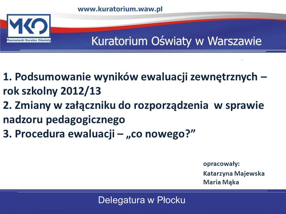 1. Podsumowanie wyników ewaluacji zewnętrznych – rok szkolny 2012/13 2