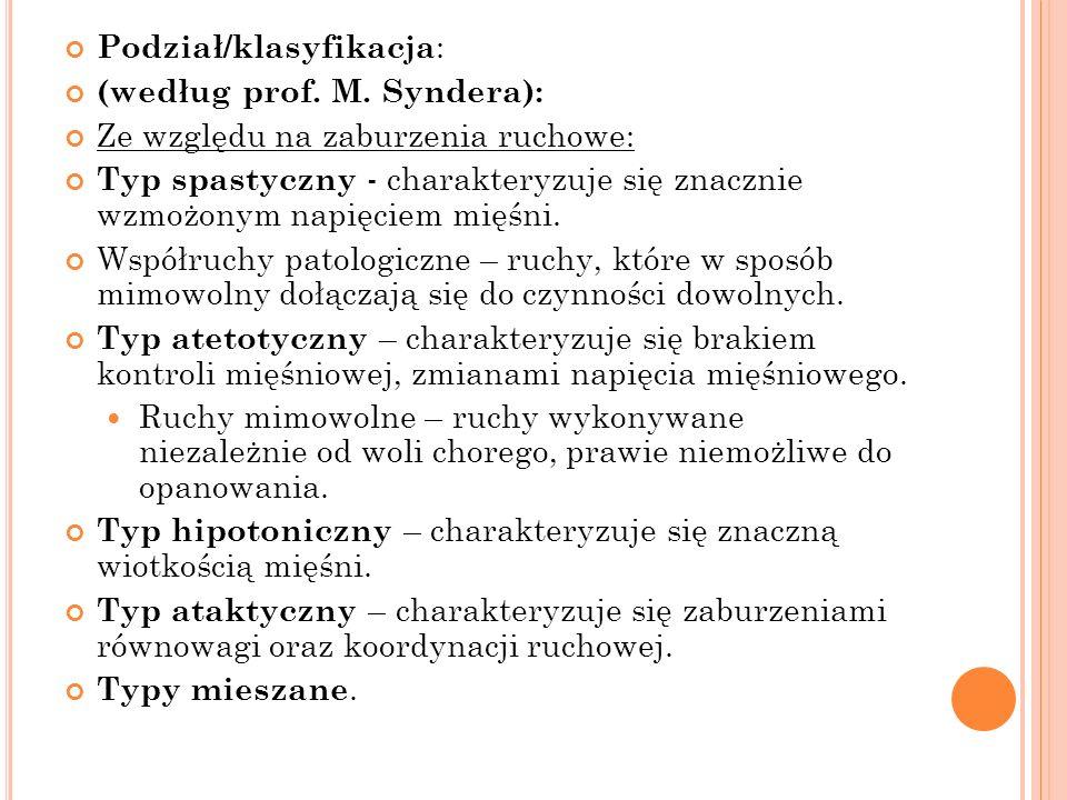 Podział/klasyfikacja: