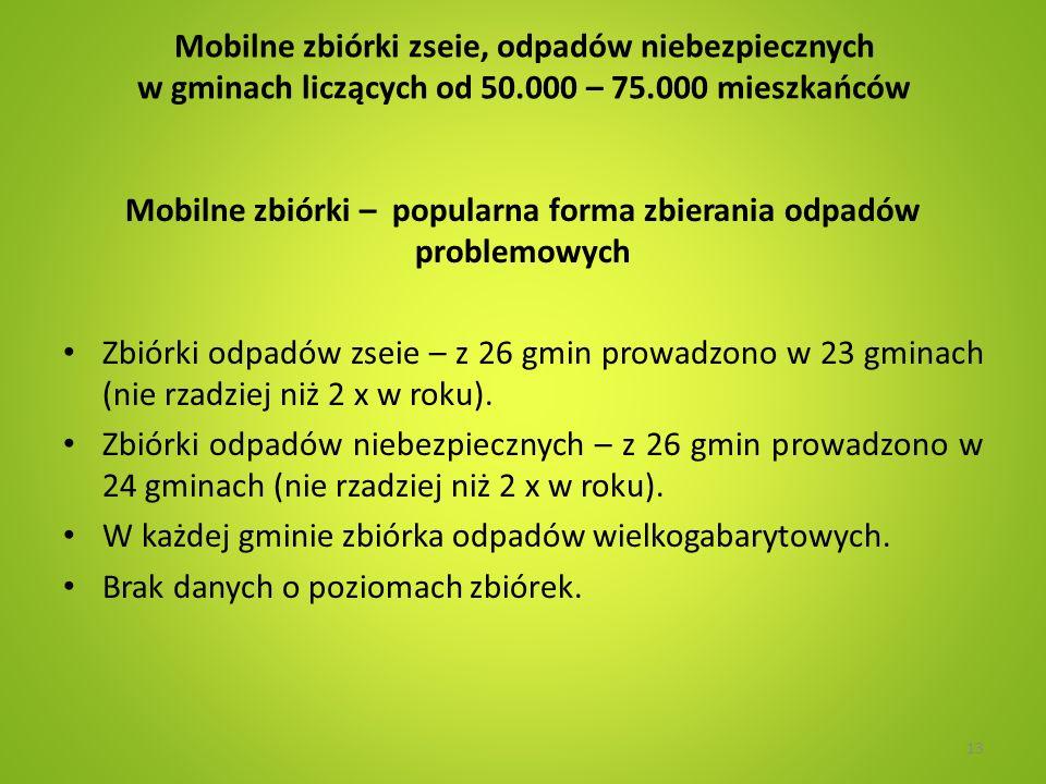 Mobilne zbiórki – popularna forma zbierania odpadów problemowych