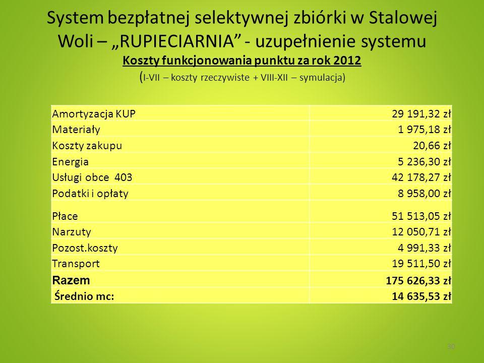 """System bezpłatnej selektywnej zbiórki w Stalowej Woli – """"RUPIECIARNIA - uzupełnienie systemu Koszty funkcjonowania punktu za rok 2012 (I-VII – koszty rzeczywiste + VIII-XII – symulacja)"""