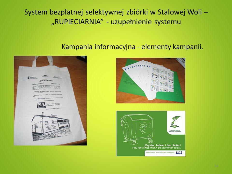 Kampania informacyjna - elementy kampanii.