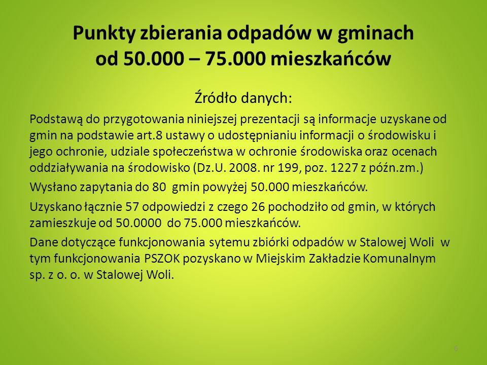 Punkty zbierania odpadów w gminach od 50.000 – 75.000 mieszkańców