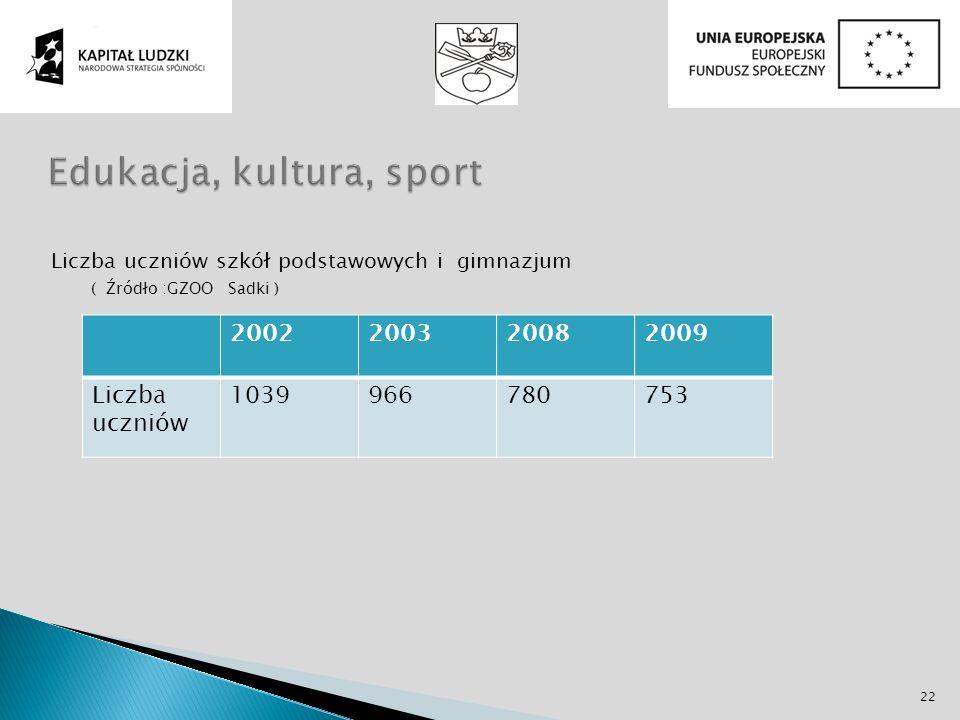 Edukacja, kultura, sport
