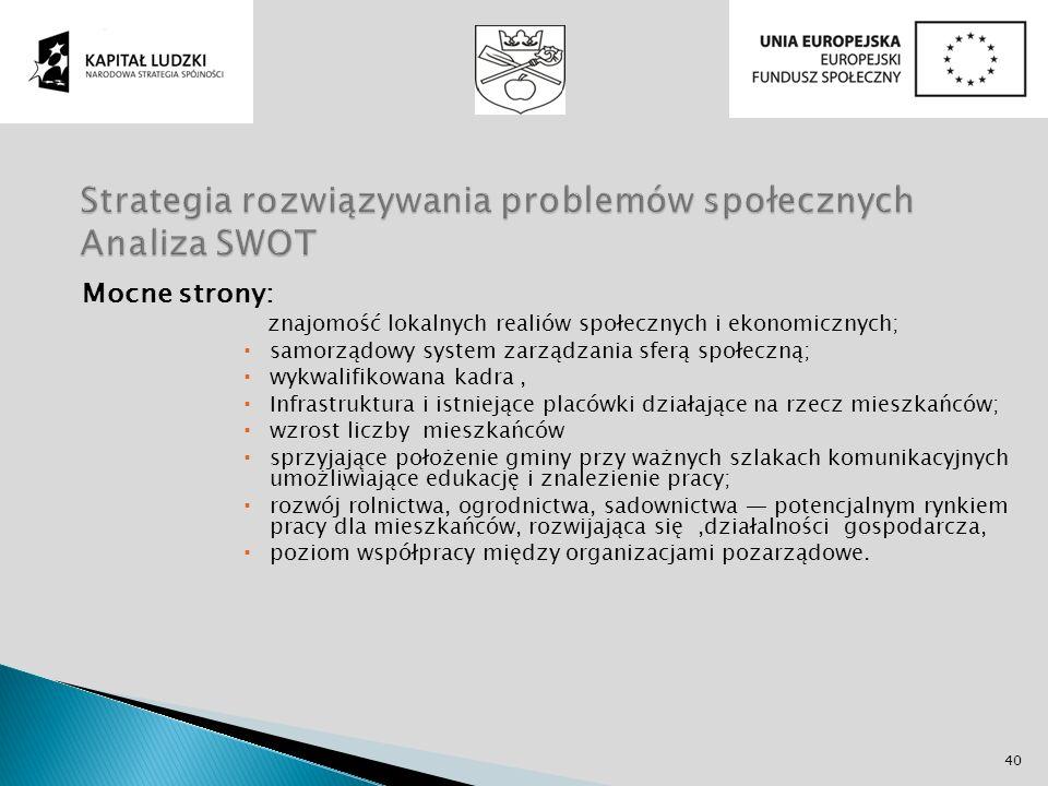 Strategia rozwiązywania problemów społecznych Analiza SWOT