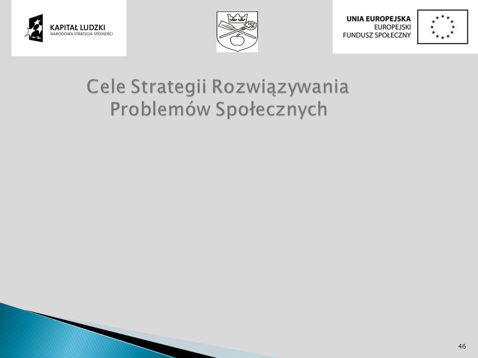Cele Strategii Rozwiązywania Problemów Społecznych