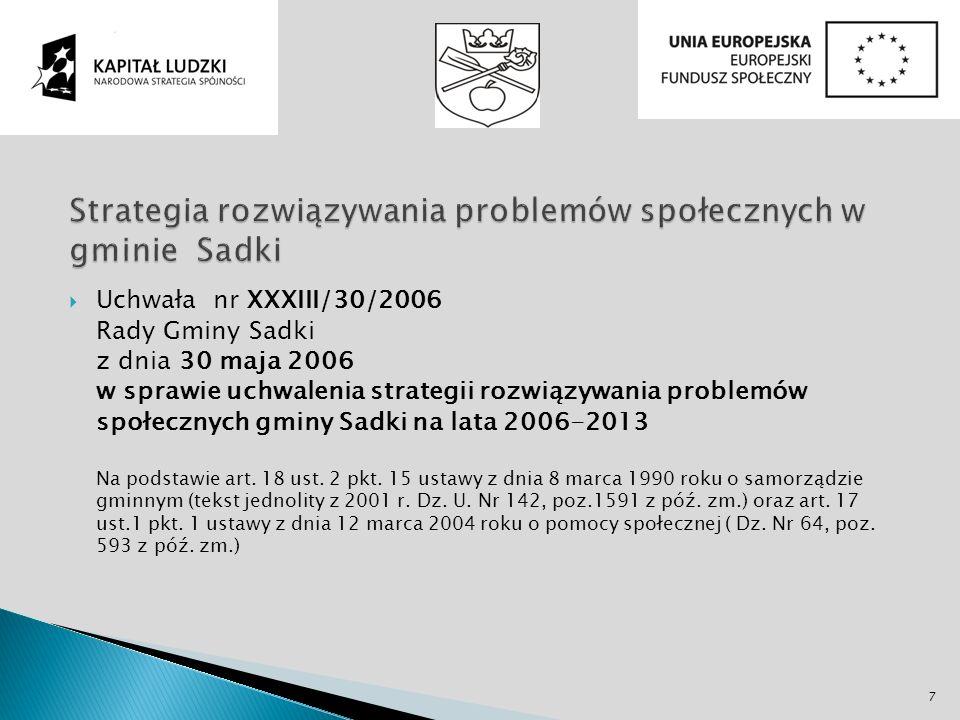 Strategia rozwiązywania problemów społecznych w gminie Sadki