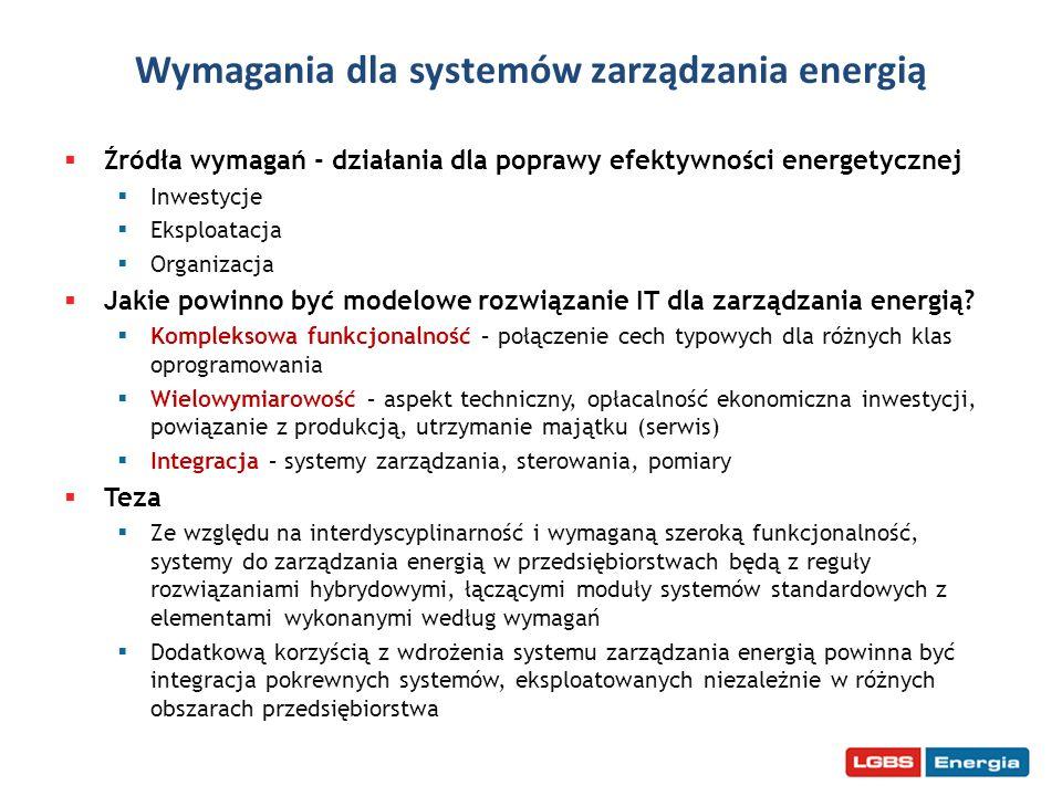 Wymagania dla systemów zarządzania energią