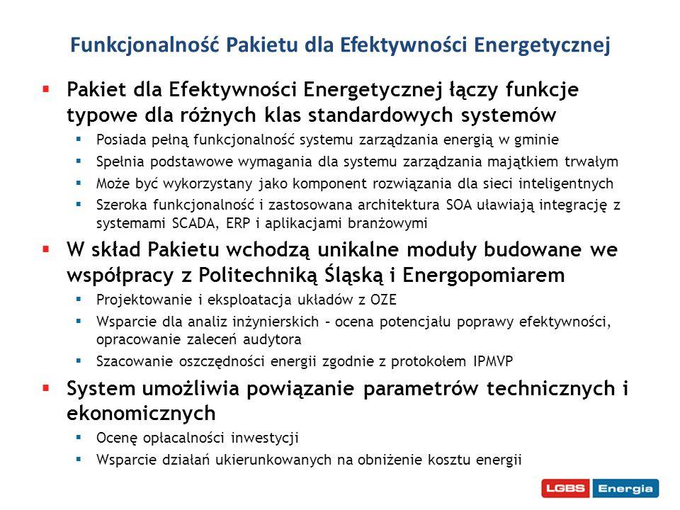 Funkcjonalność Pakietu dla Efektywności Energetycznej
