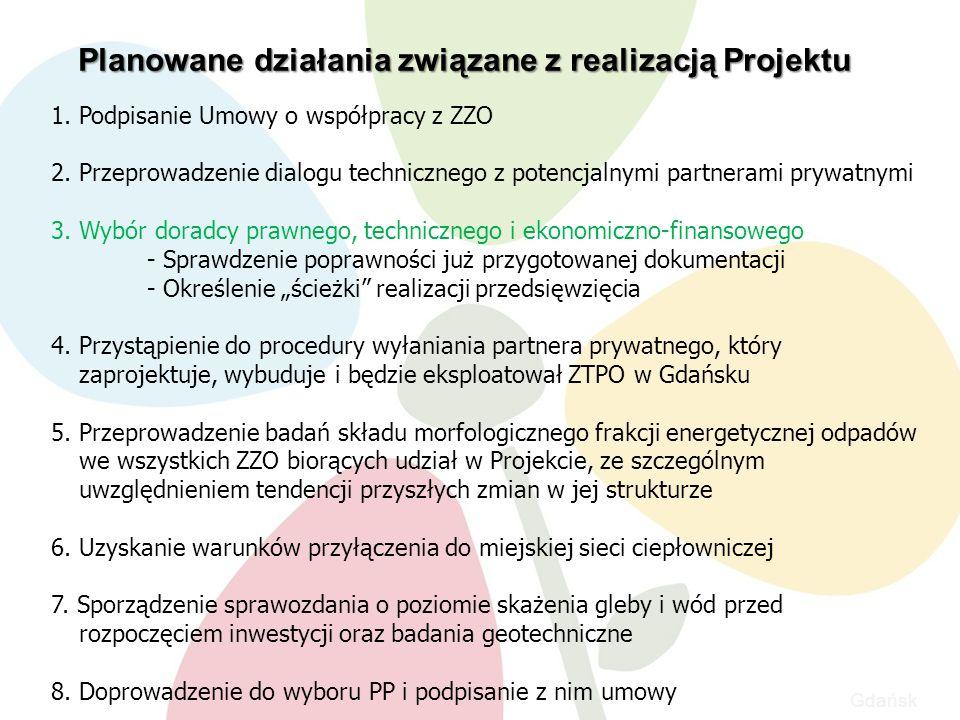 Planowane działania związane z realizacją Projektu