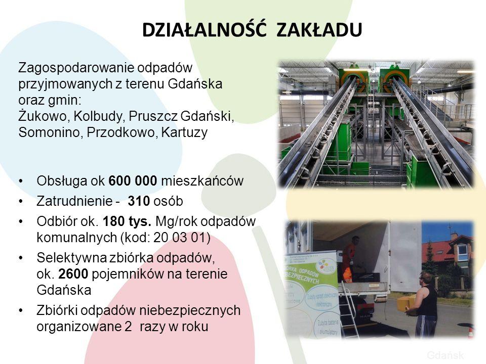 DZIAŁALNOŚĆ ZAKŁADU Zagospodarowanie odpadów przyjmowanych z terenu Gdańska oraz gmin: Żukowo, Kolbudy, Pruszcz Gdański,