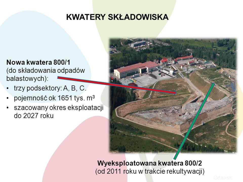 Wyeksploatowana kwatera 800/2 (od 2011 roku w trakcie rekultywacji)