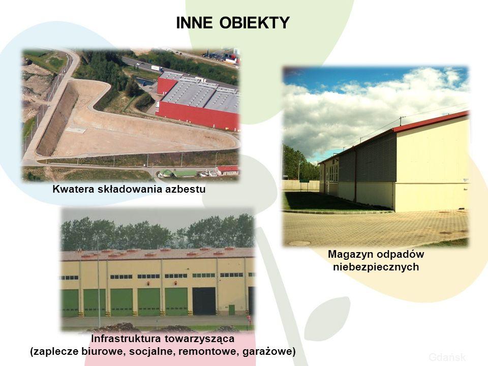Kwatera składowania azbestu Magazyn odpadów niebezpiecznych